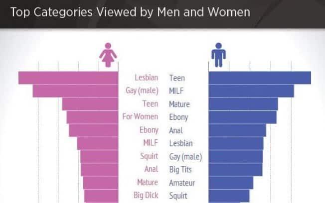 mulheres que procuram homens velhas lesbicas