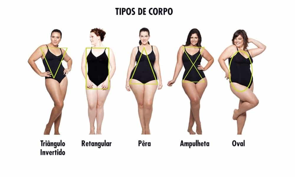 Conheça 5 tipos de corpo e descubra e qual deles é o seu