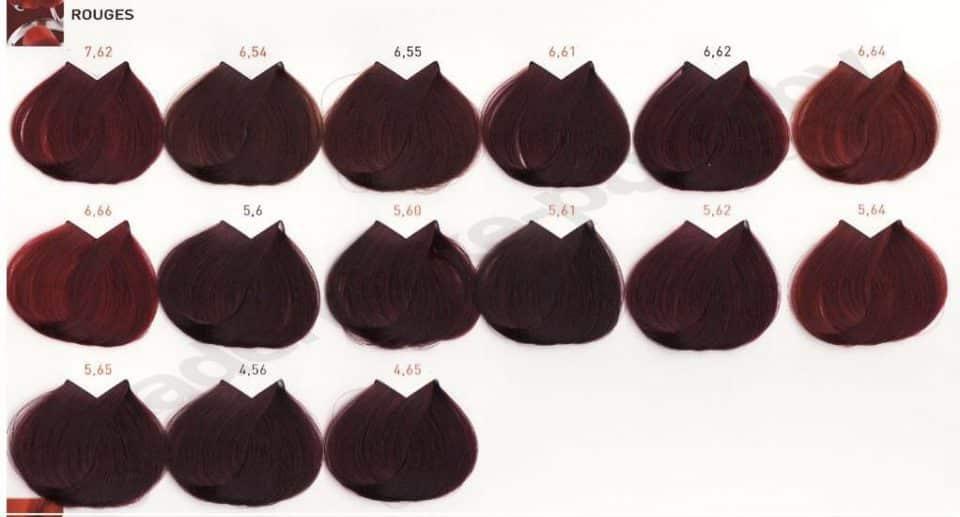 12 melhores tinturas de cabelo de 2021 e como interpretar seus números
