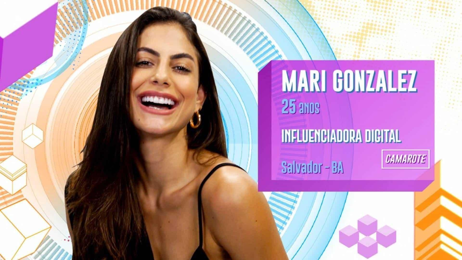 Mari Gonzalez- Biografia, participação no Pânico + curiosidades
