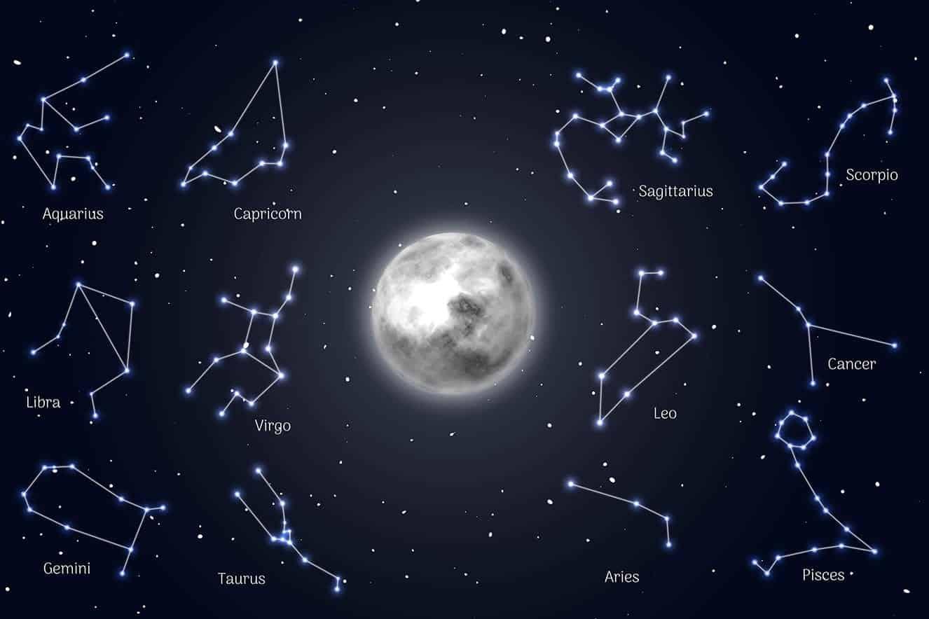 Horóscopo - O que é, origem e o que significa