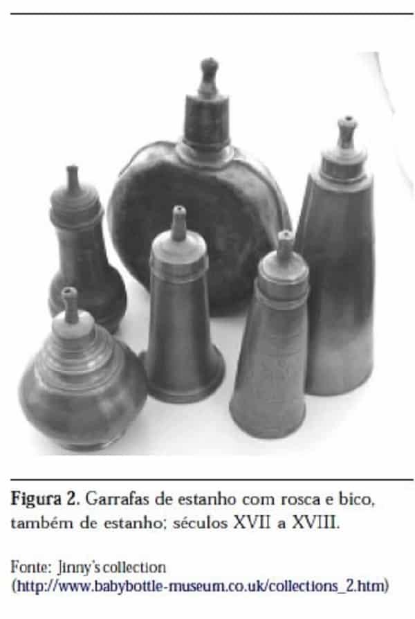 Mamadeira - história de origem, atual função e cuidados básicos