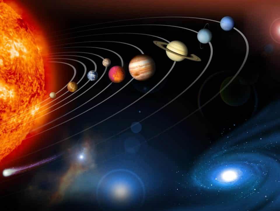 Ciclos planetários, quais são? Significado e influência astral